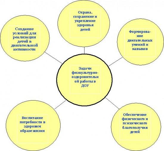 Систем в образовании 2009 2015